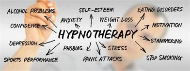 Klachten Hypnotherapie